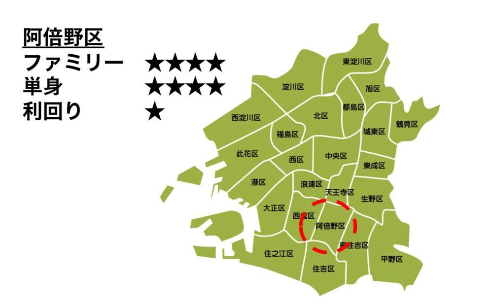 阿倍野区の位置