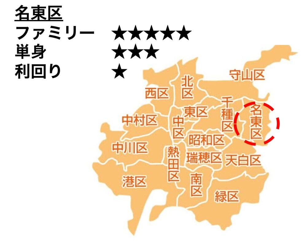 名東区の位置