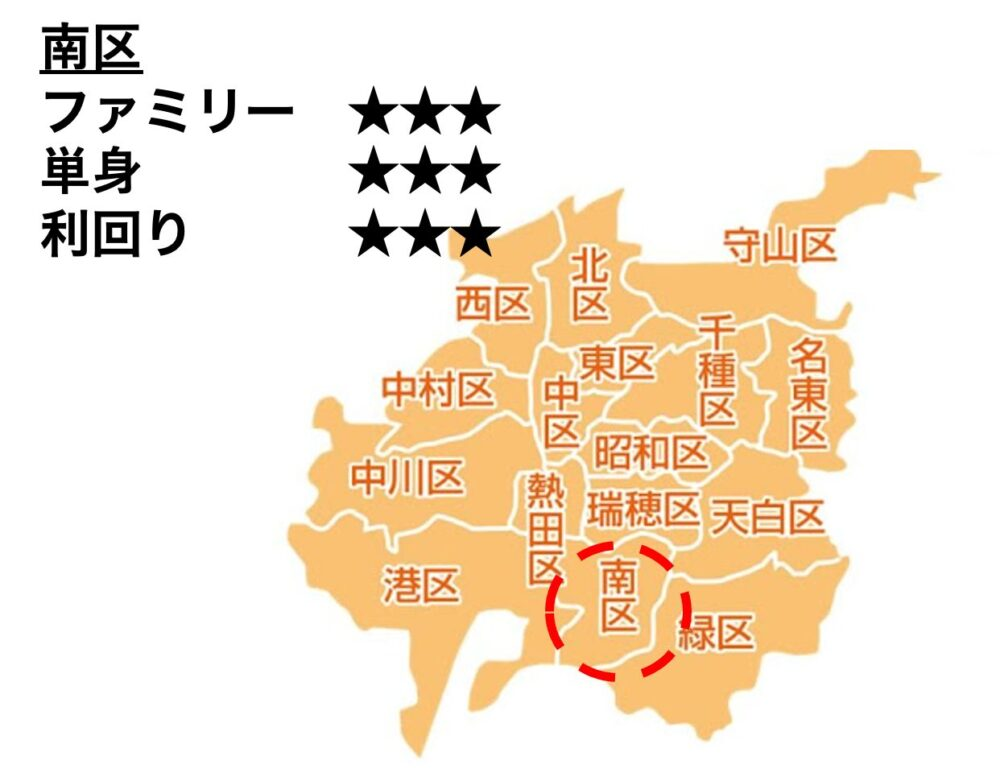 南区の位置