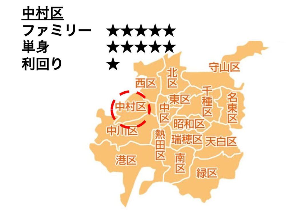 中村区の位置