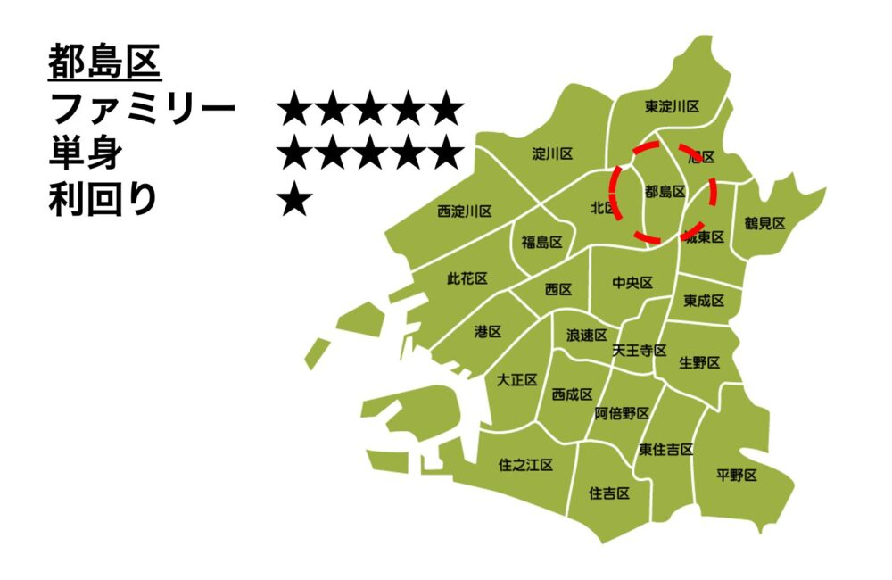 都島区の位置