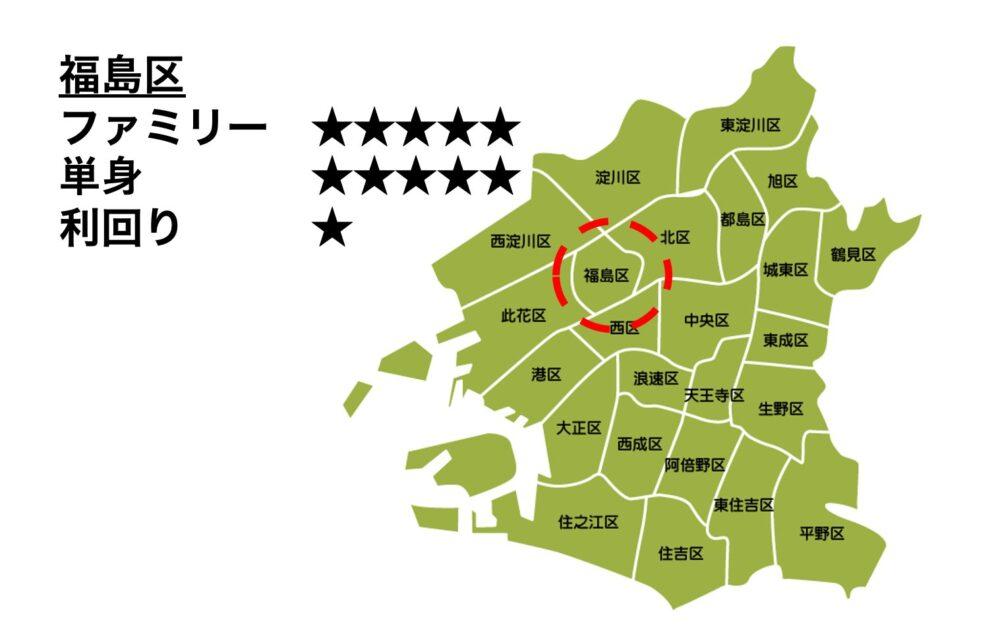 福島区の位置