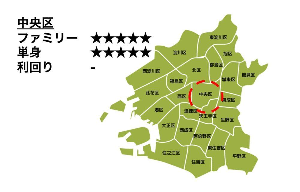 中央区の位置