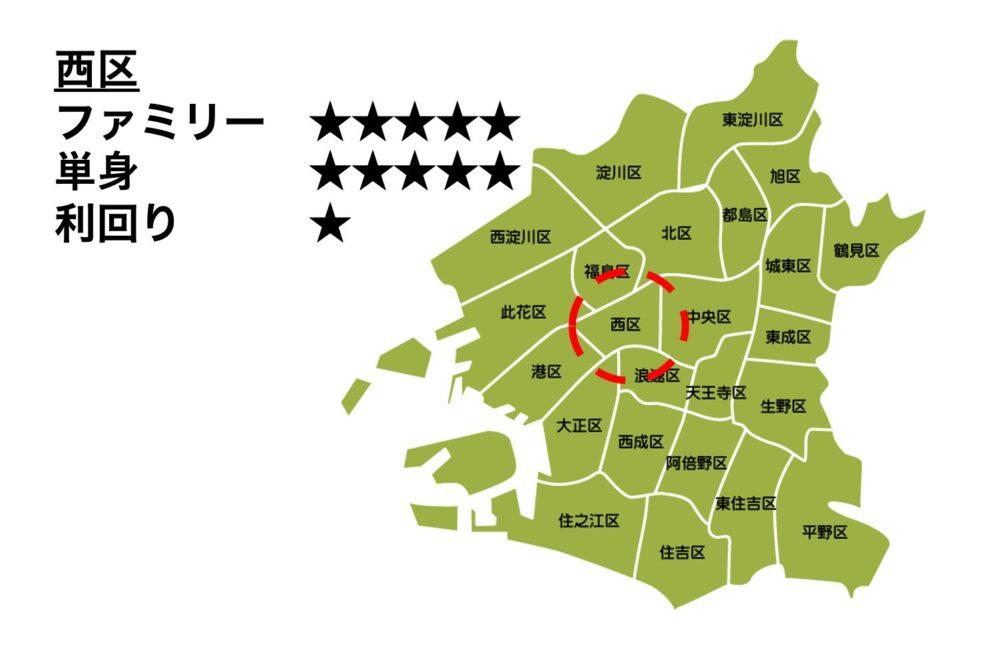 西区の位置