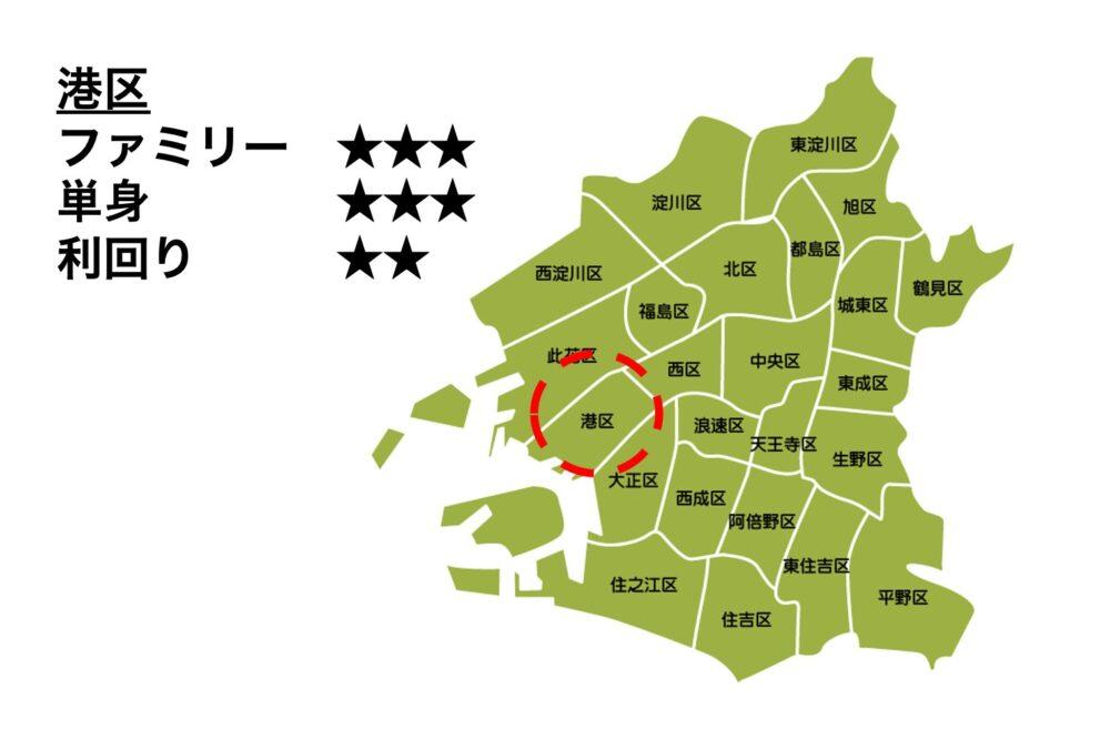港区の位置