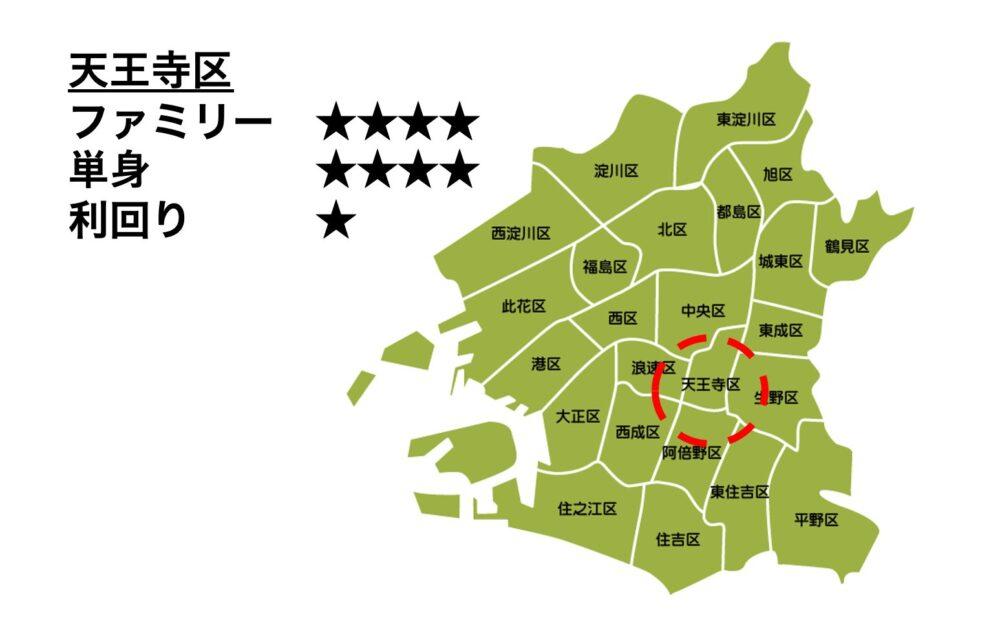 天王寺区の位置