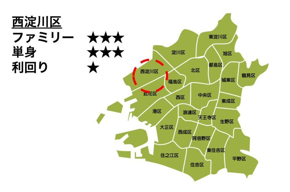 西淀川区の位置
