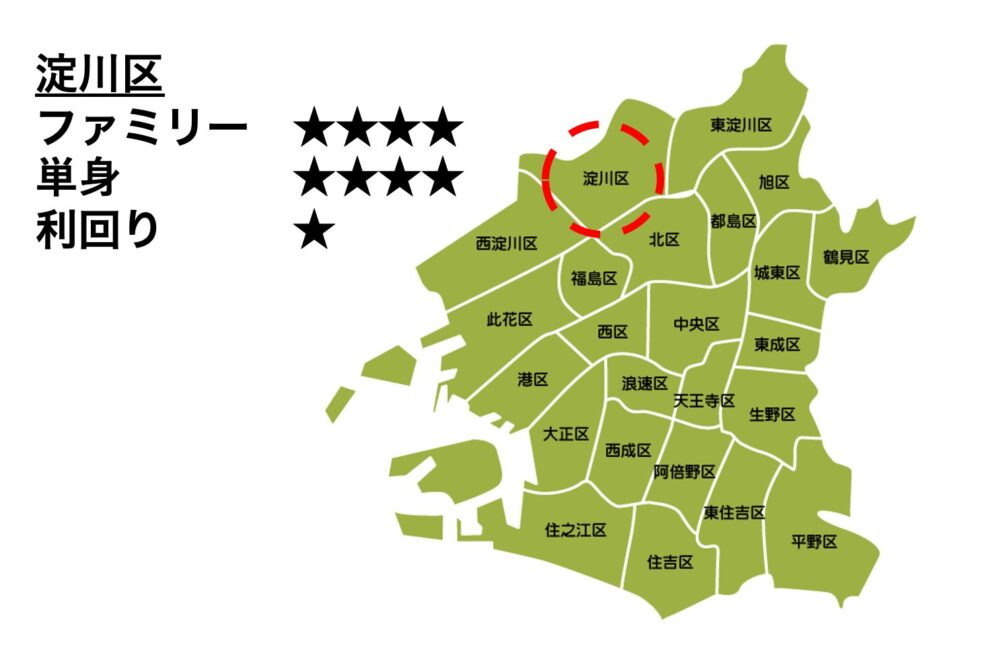 淀川区の位置