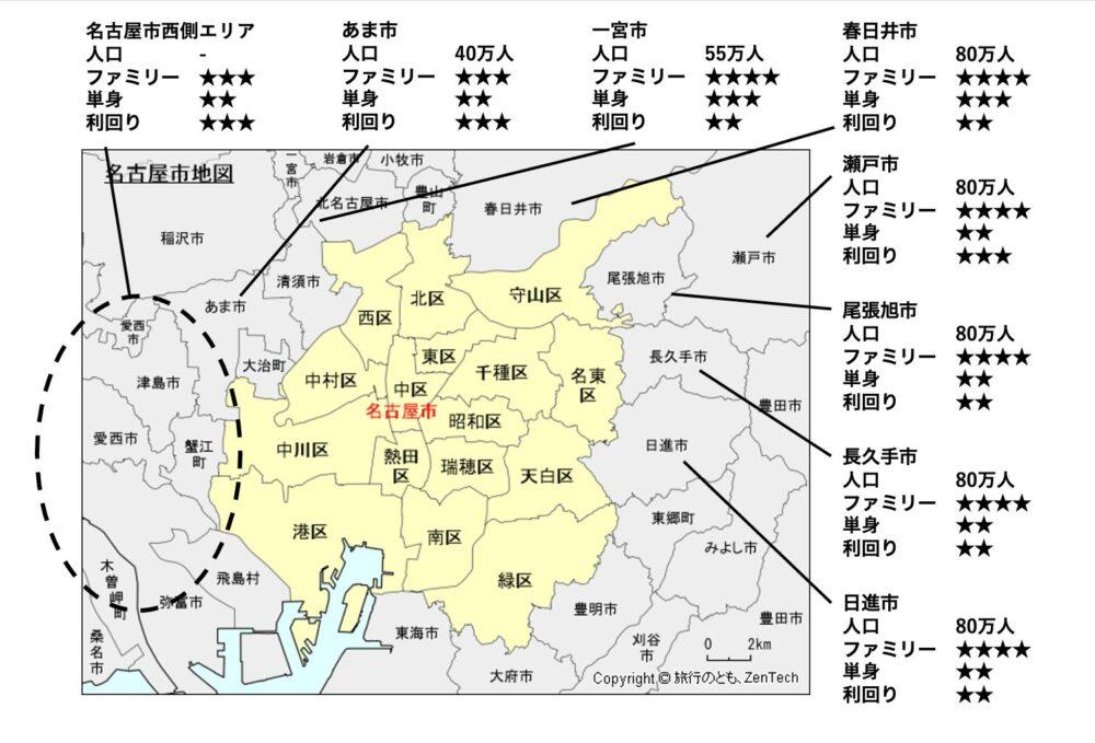 名古屋近郊の賃貸需要