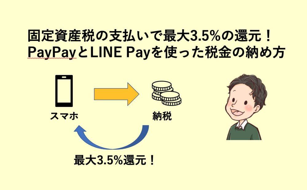 固定資産税支払いで最大3.5%還元!